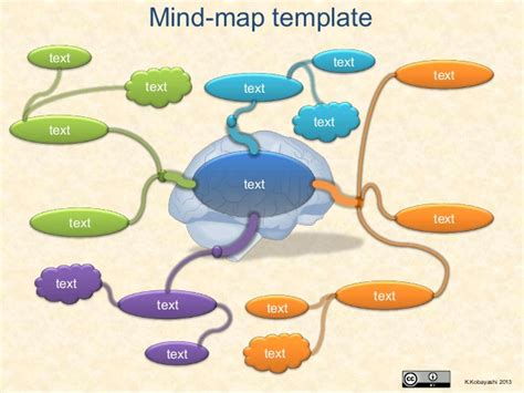 Mindmap Template Mind Map Template Microsoft Word