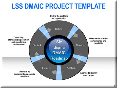 dmaic template ppt dmaic tools powerpoint template