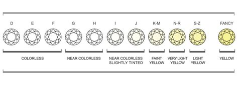 color scale for color de boulle jewelry