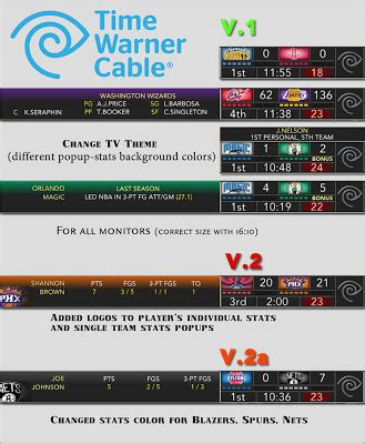 Time Warner Cable Background Check Nba 2k13 Time Warner Cable Scoreboard Mod V2 A Nba2k Org