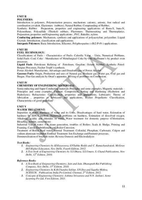 Savimindrans Civil Engineering Materials 2nd Edition