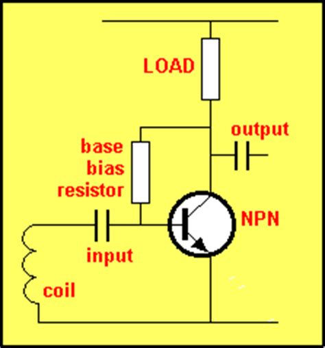 talking electronics inductor talking electronics inductor 28 images inductance meter inductor 1 frontice the inductor