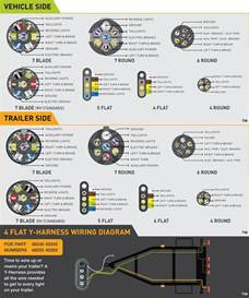 universal 7 wire trailer wiring diagram universal free engine image for user manual