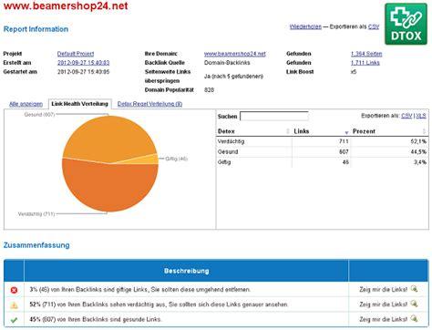 Link Detox Alternative by Tipps Zur Onpage Analyse So Geht S Bei Nach Oben