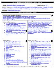 Assure Model Lesson Plan Template by Assure Model Lesson Plan Sle Driverlayer Search Engine