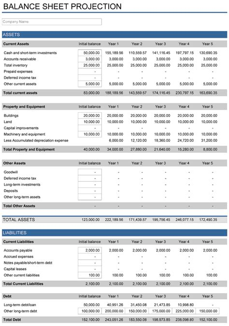 business plan finance template 5 year financial plan free template for excel