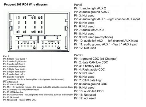 peugeot 207 wiring diagram 28 images peugeot 207 rear