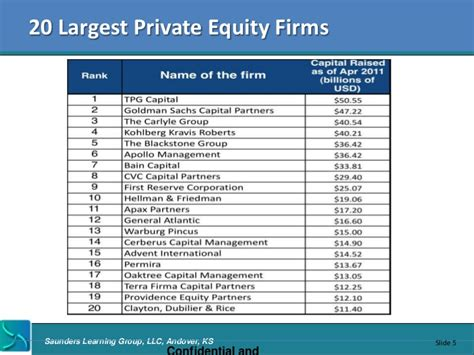 Top Mba Schools For Equity by Asset Mgmt Equity Hedge Funds