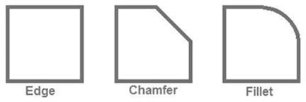 Interior Design Basic chamfer or fillet it s more than a coin toss