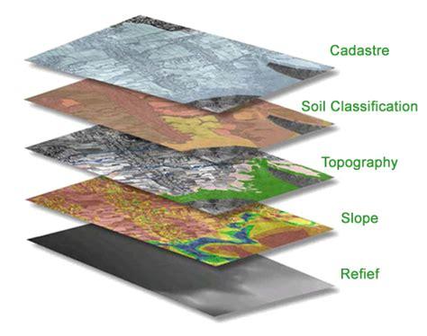 Landscape Survey Definition Landscape Definition Usgs 28 Images Groundwater Usage