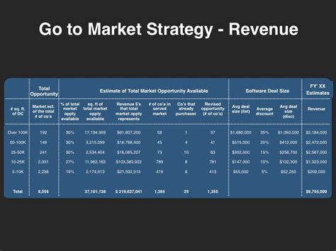 4 5 sales strategy example resumesheets