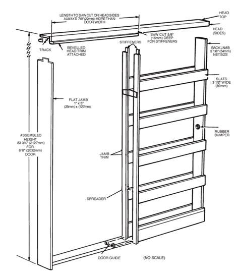 Pocket Door Opening by Sliding And Bifold Door Track Pocket Door Frames