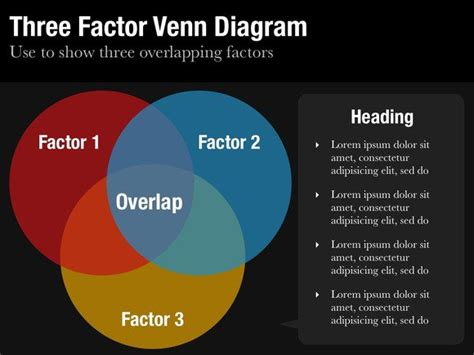 powerpoint venn diagram intersection design beautiful powerpoint slide decks with slidevana pcworld