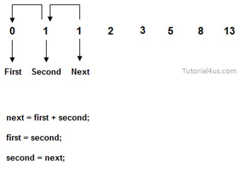 simple number pattern programs in c fibonacci series program in c c program to generate