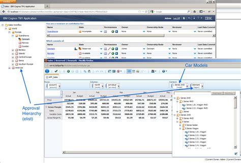 gu 237 a de instalaci tm1 workflow 28 images ibm cognos tm1 the official