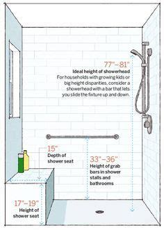 Stand Up Shower Size by 64 Important Numbers Every Homeowner Should