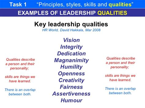exle of leadership skills exles of leadership skills pictures to pin on pinsdaddy