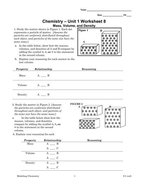Unit 2 Worksheet 1 Chemistry by Chemistry Unit 1 Worksheet 3 Wiildcreative