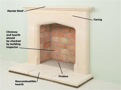 What Is Fireplace Made Of by How To Install A Hearth And Fireplace Surround Diy