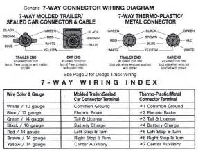 trailer wiring diagram truck side diesel bombers
