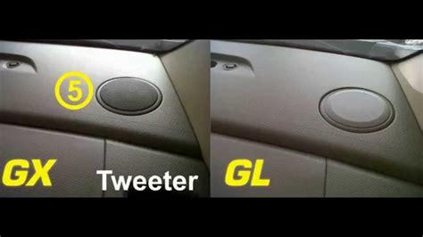 Pelindung Kap Mesin Ertiga perbedaan antara ertiga tipe gl dan gx