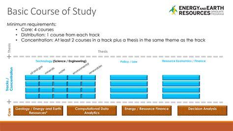 Data Analytics Degree Texas Resume Template Google Docs Course Of Study Template