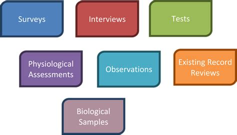 preguntas abiertas para un emprendimiento module 4 methods of information collection ori the