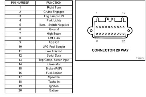 vt commodore stereo wiring harness 34 wiring diagram