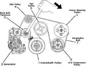 serpentine belt diagram for 1996 volkswagongolf replace