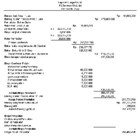 Surat Lamaran Sistem Informasi Ke Kemendikbud by Contoh Surat Lamaran Kerja Pabrik Bagian Produksi Contoh