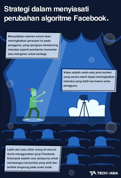Strategi Pemasaran Edisi Iii Penerbit transformasi algoritme nasib media dan penerbit konten