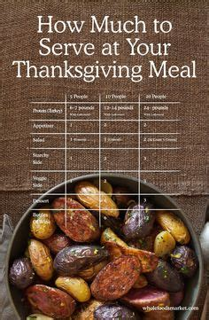 thanksgiving dinner planning how much to serve whole 1000 images about vegan holiday recipes on pinterest