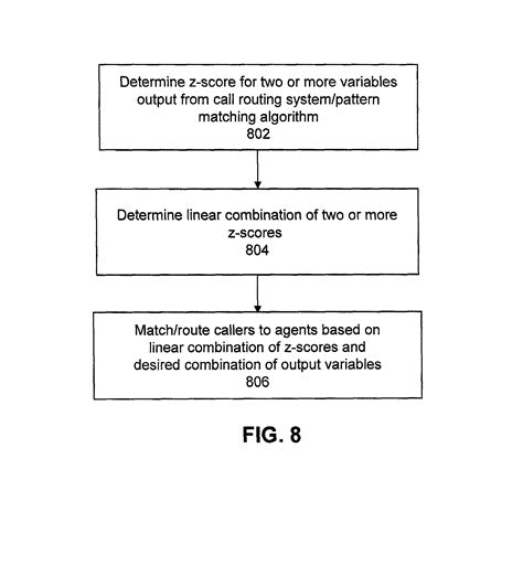multiple string pattern matching algorithm patent us8781106 agent satisfaction data for call