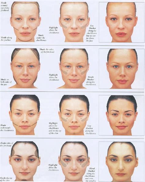 different face shapes need different kinds of makeup contouring for different face shapes primping and