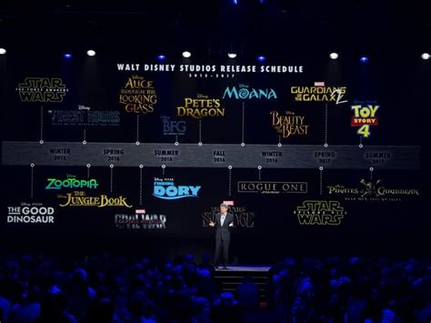disney movie schedule 2017 disney movie schedule 2015 through 2017 business insider
