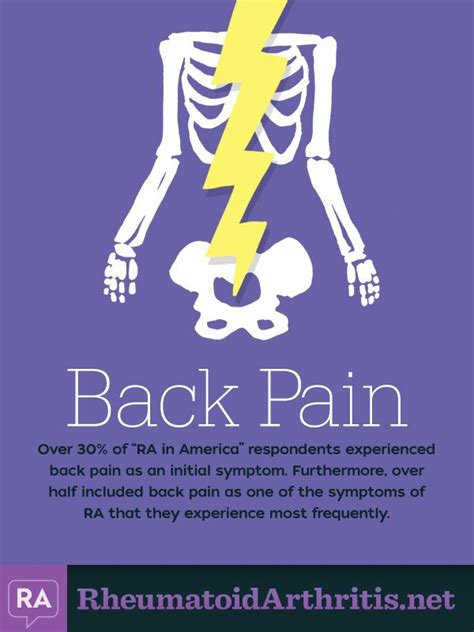 Is Backpain A Common Detox Symptom by 41 Best Images About Rheumatoid Arthritis Facts On