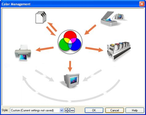 color management colormanagement