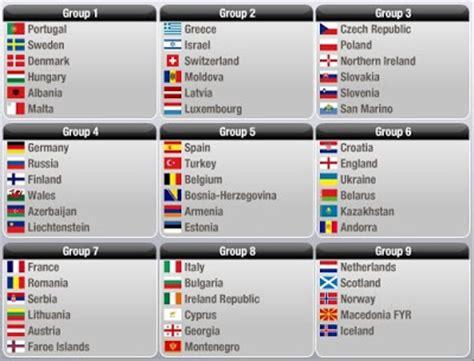fifa 2010 groups fifa world cup 2010 standings