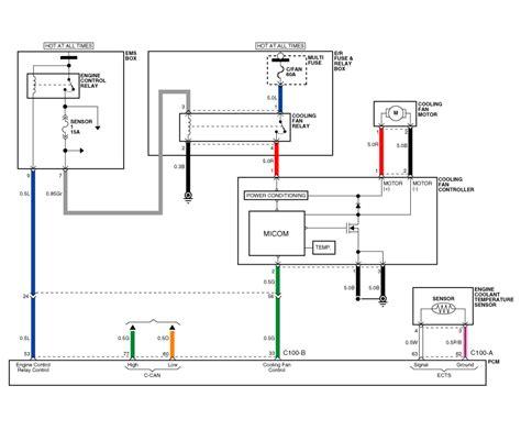 kia sephia cooling fan wiring diagrams wiring diagram