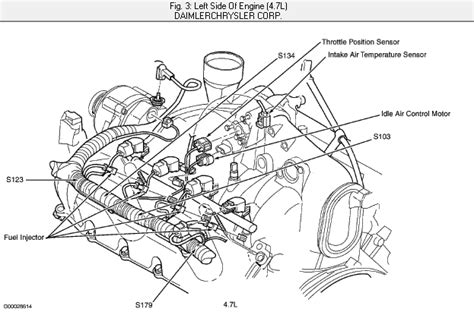 dodge 4 7 engine diagram dodge 4 7 engine diagram get free image about wiring diagram