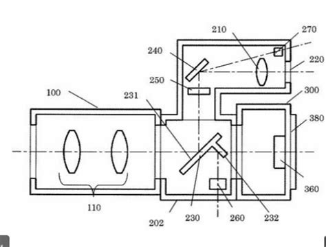 mirrorless with optical viewfinder canon applies for an optical viewfinder patent for
