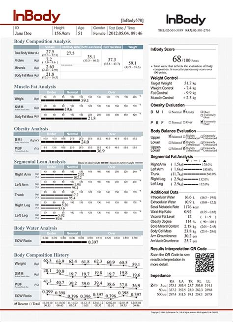 %name Pat Testing Record Sheet Template   100  [ Pat Testing Record Sheet Template ]   Pin Doctor Note Template Free About Pat Cumbria On