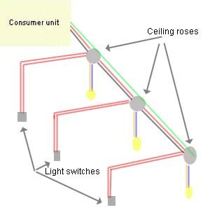wiring a lighting circuit how to wire a light diy doctor