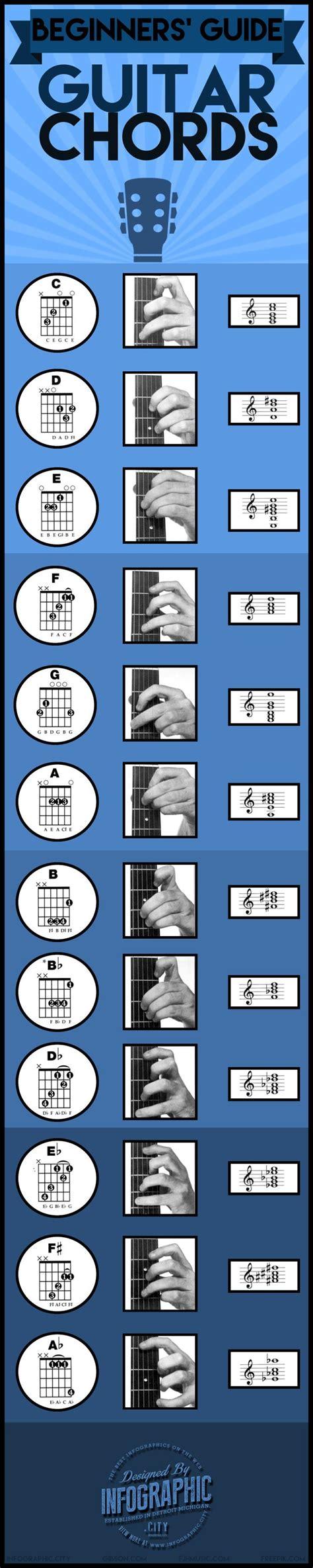 best songs to play on keyboard best 25 beginner piano songs ideas on guitar