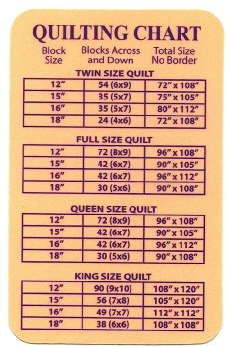 Quilt Sizes Measurements by Bquiltin Studio Quilt Size Chart
