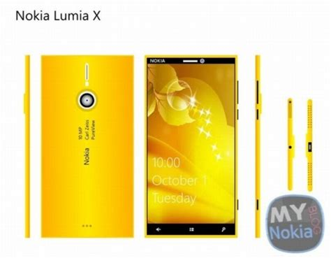 Handphone Nokia Power Ranger mockup involves windows phone 8 and a bunch of specs listed below