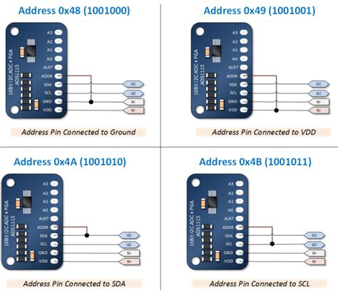 tutorial arduino adc arduino ads1115 adc tutorial 1 henry s bench