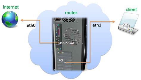 Router Listrik membangun router dengan opensuse 11 1 lukman s