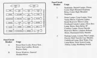 in a 1997 olds achieva relay location get free image about wiring diagram