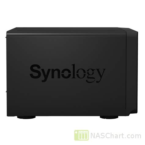 Synology Disk Station Type Ds 416j synology diskstation ds1515 2015 nas specifications